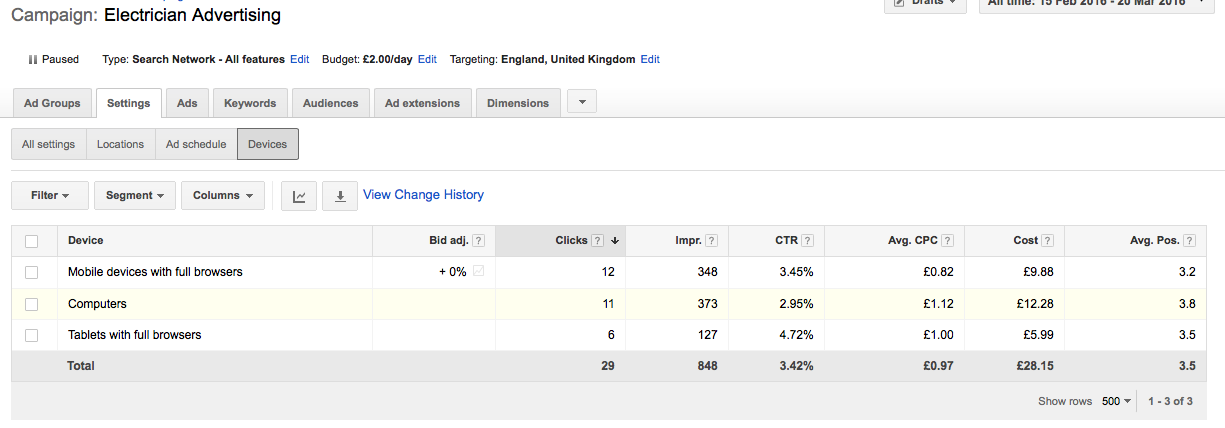 How to set up your Google Adwords account 9